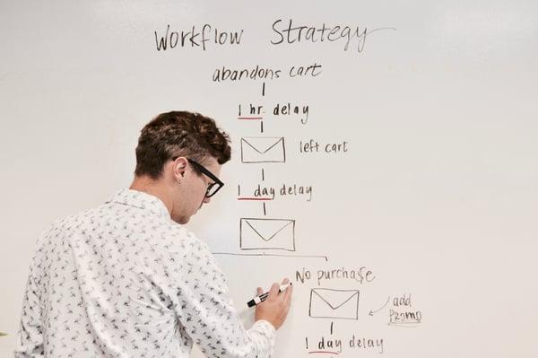 Señales de que tu estrategia de marketing digital no está funcionando